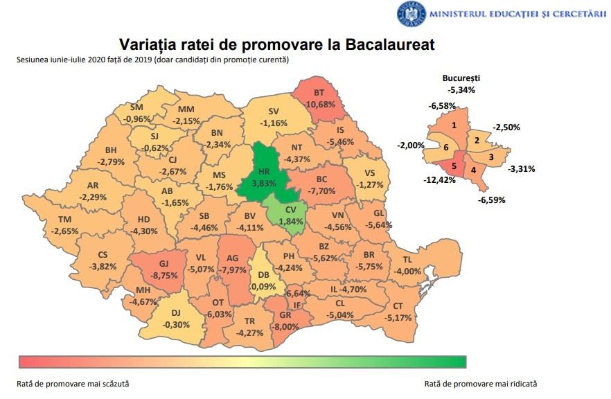 Rezultate BAC 2020. Topul județelor după rata de promovare. Unde s-a înregistrat doar 32%