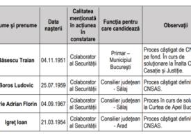 8 candidați  la alegerile de duminică, în frunte cu Traian Băsescu, au fost declarați colaboratori ai Securității