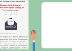 S-au încheiat înscrierile: Câţi români s-au arătat interesaţi de votul prin poştă la parlamentare