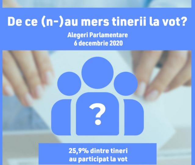 De ce n-au mers tinerii la vot la alegerile parlamentare? Motivele și soluțiile