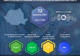 Încă 15.257 de persoane au fost vaccinate împotriva COVID-19 în ultimele 24 de ore în România