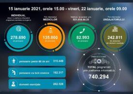 """Peste 740.000 de români s-au programat la vaccin în etapa a II-a. Nici jumătate n-au peste 65 de ani, iar foarte mulți dintre ei sunt """"esențialii"""""""