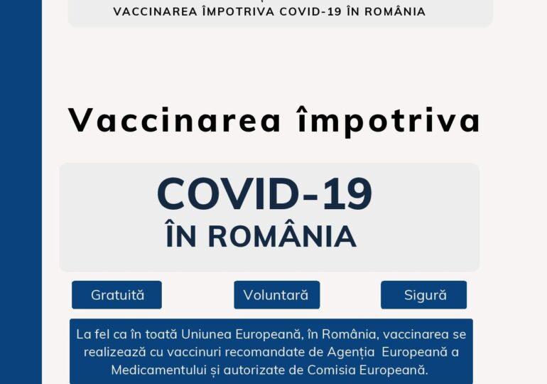 STS anunță că a rezolvat problemele și românii se pot programa pentru vaccinul Covid. Iată care sunt pașii (Video)