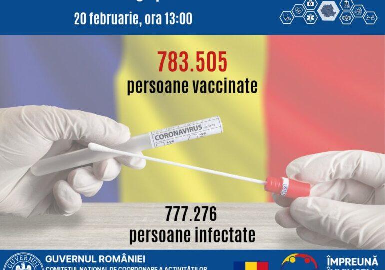 Zi importantă în lupta cu pandemia: românii vaccinați, mai mulți decât cei diagnosticați cu Covid-19