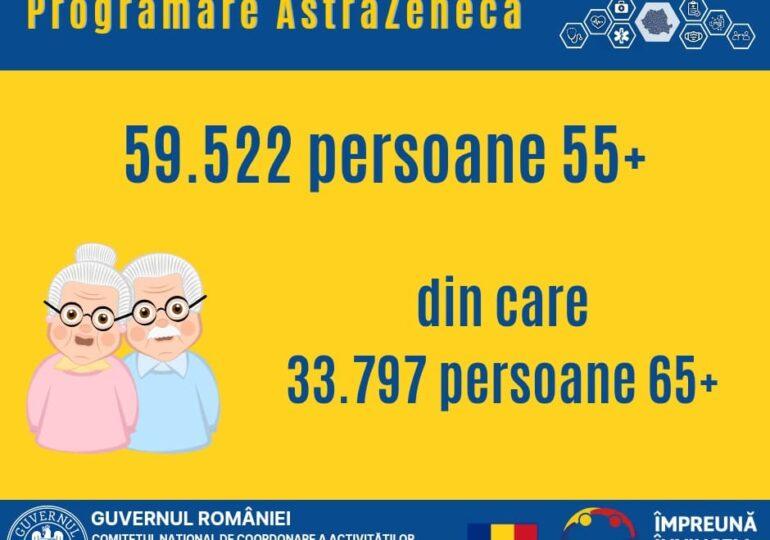 Aproape 60.000 de persoane peste 55 de ani s-au programat la vaccinare cu AstraZeneca, în nici 24 de ore