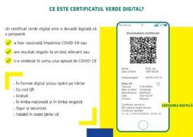 Certificatul digital de vaccinare ar putea fi gata până pe 19 mai