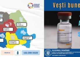 Până vineri, intră în ţară alte 210.000 de doze de vaccin antiCovid, majoritatea de la Moderna