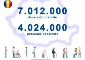 Am depăşit pragul de 7.000.000 de doze de vaccin administrate în România