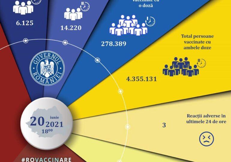 Ritmul vaccinării scade puternic, la numai 20.000 de persoane în 24 de ore