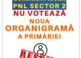 """Liberalii nu vor vota noua organigramă a Primăriei Sector 2 <span style=""""color:#ff0000;font-size:100%;"""">UPDATE</span> Radu Mihaiu răspunde punctual reproșurilor"""