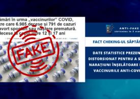 Fact checking-ul săptămânii: Date statistice prezentate distorsionat pentru a susține narațiuni înșelătoare despre vaccinurile anti-COVID-19