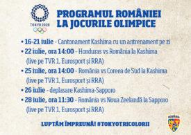 Naționala României, la Jocurile Olimpice: Programul și televizările meciurilor