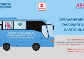 Caravană mobilă de vaccinare în weekend, în Bucureşti, într-un autobuz STB